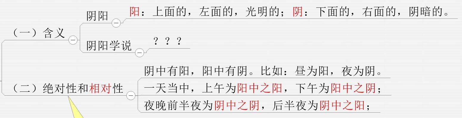 中医阴阳学说(上)